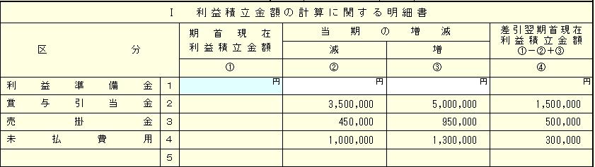 RPA 別表5-1