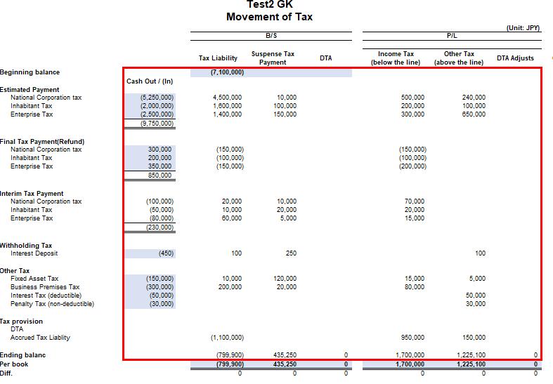 Tax Move