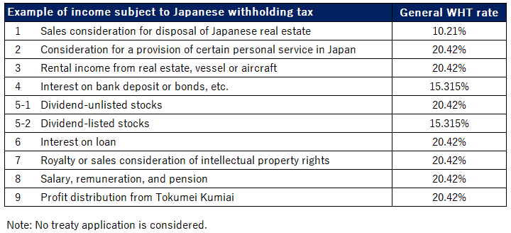 Japanese withholding tax