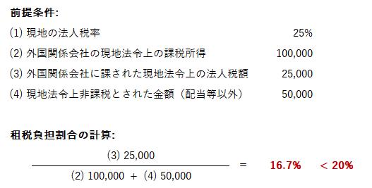 租税負担割合 計算例