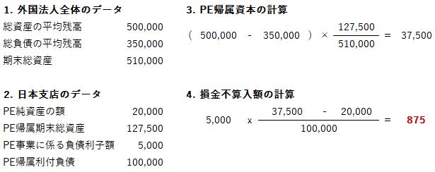 PE帰属利子 計算例